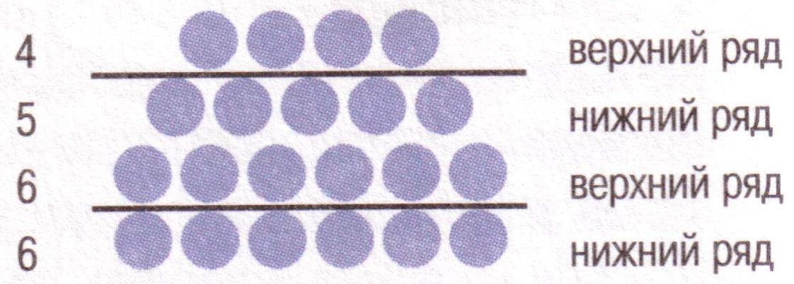 схемы объёмного плетения
