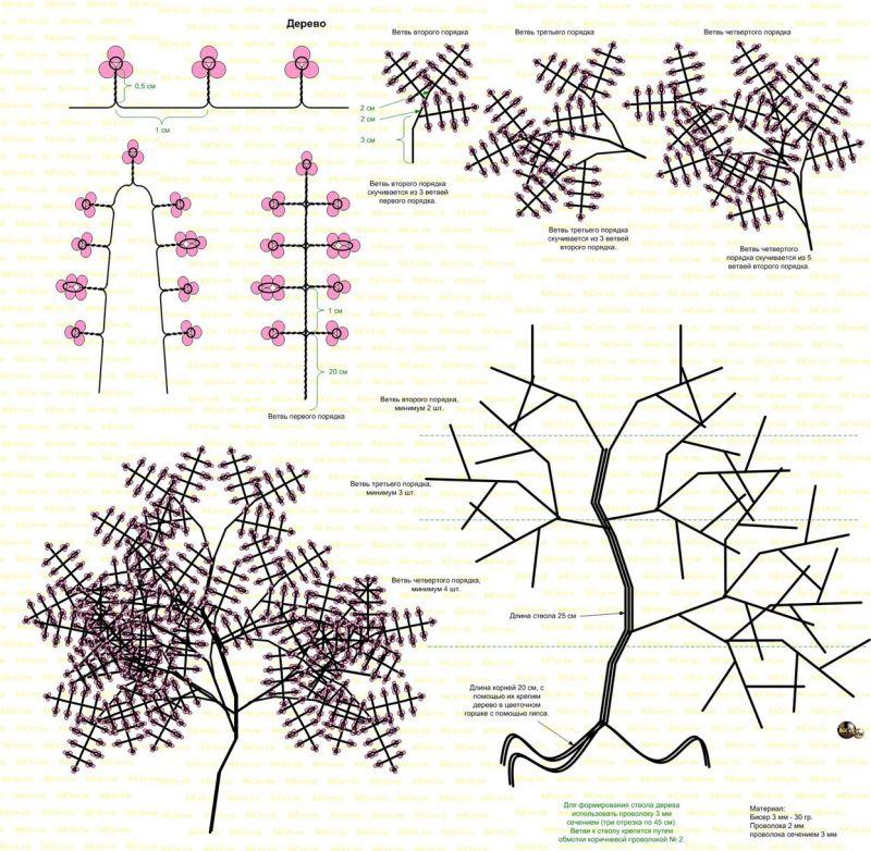 деревья из бисера, схемы плетения