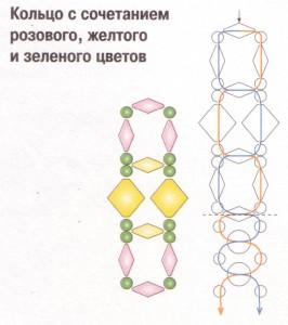 Схема кольца 3